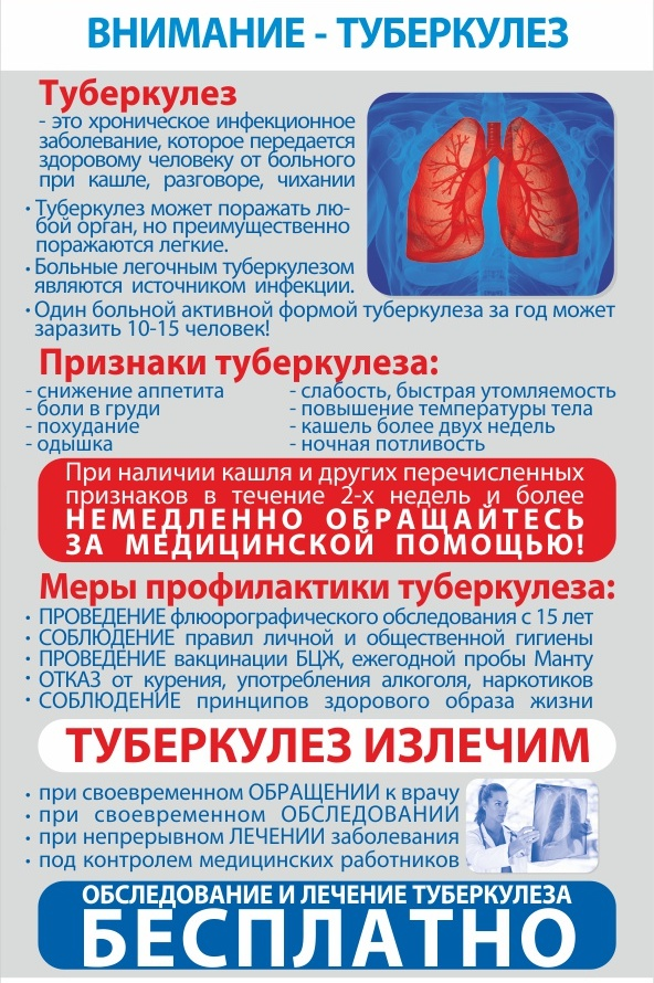 Внимание туберкулёз