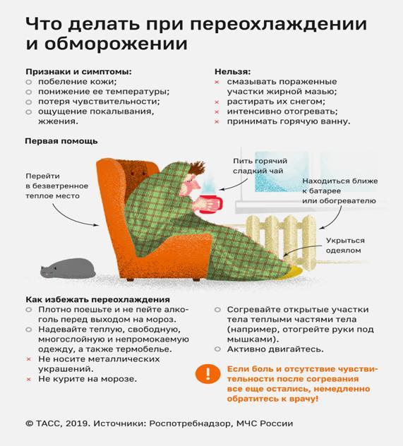Рекомендации гражданам профилактика обморожения