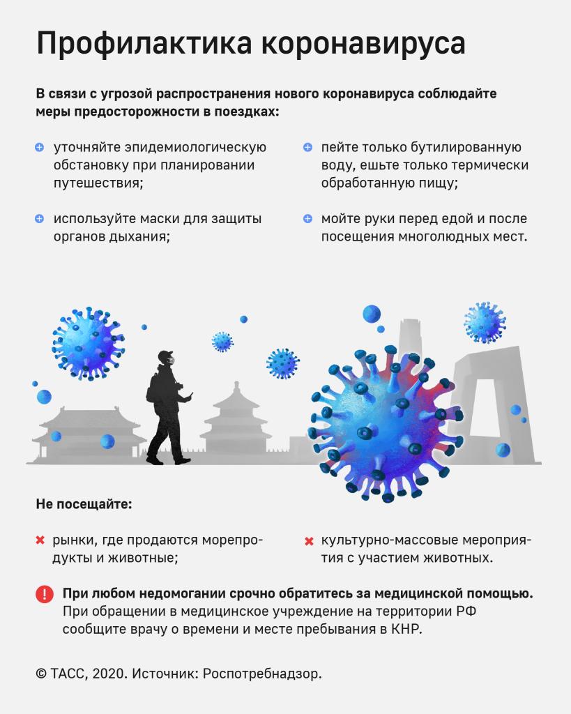 rospotreb-koronavirus